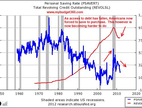 debt and personal savings