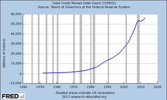 total debt market owed