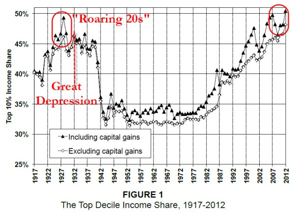 Quantitative Easing has been the fuel for rising ...