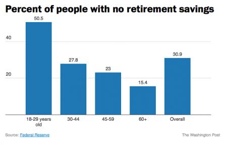 https://i1.wp.com/www.mybudget360.com/wp-content/uploads/2014/11/retirement-savings.png