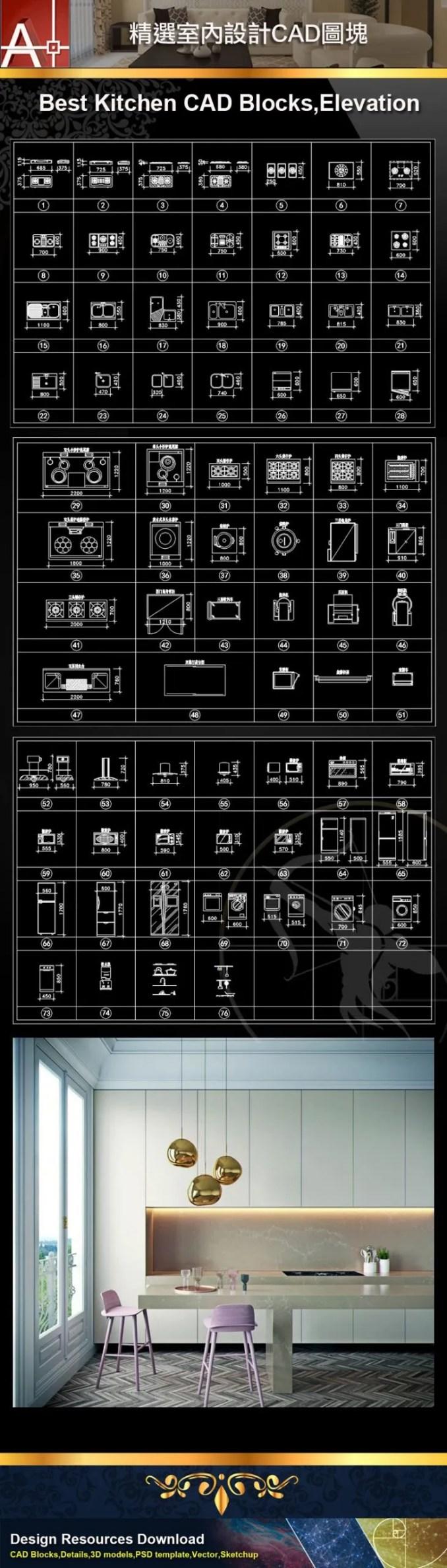 各類型廚房設計,廚櫃,料理台,收納櫃,中島台,排油煙機,冰箱,瓦斯爐,水槽,廚房五金,廚房配件