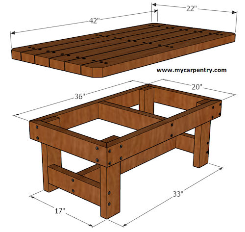 Coffee Table Plans on Coffee Table Plans  id=61619