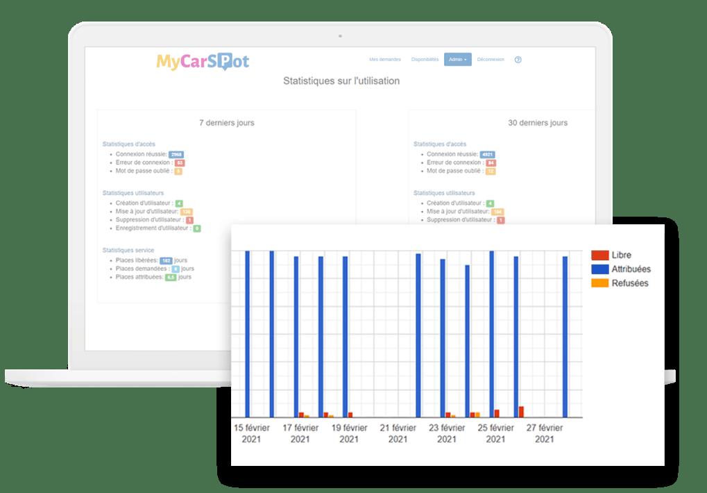 Statistiques - Gestion parking entreprise avec MycarSpot