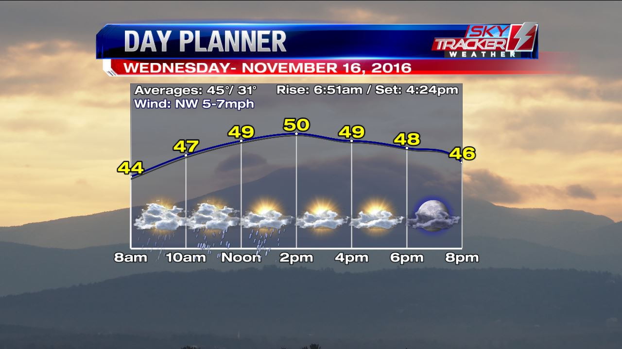 Planner for Wednesday November 16 2016