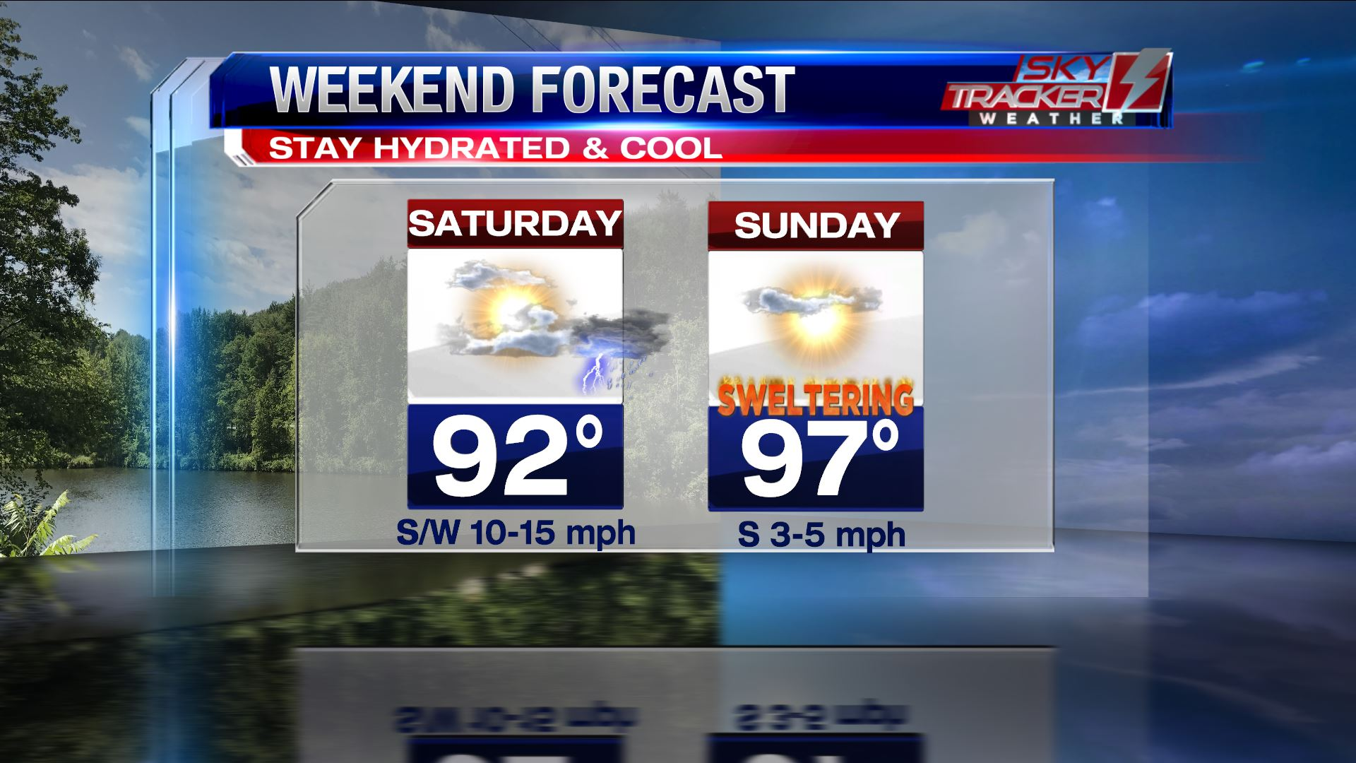 Sweltering Weekend Heat