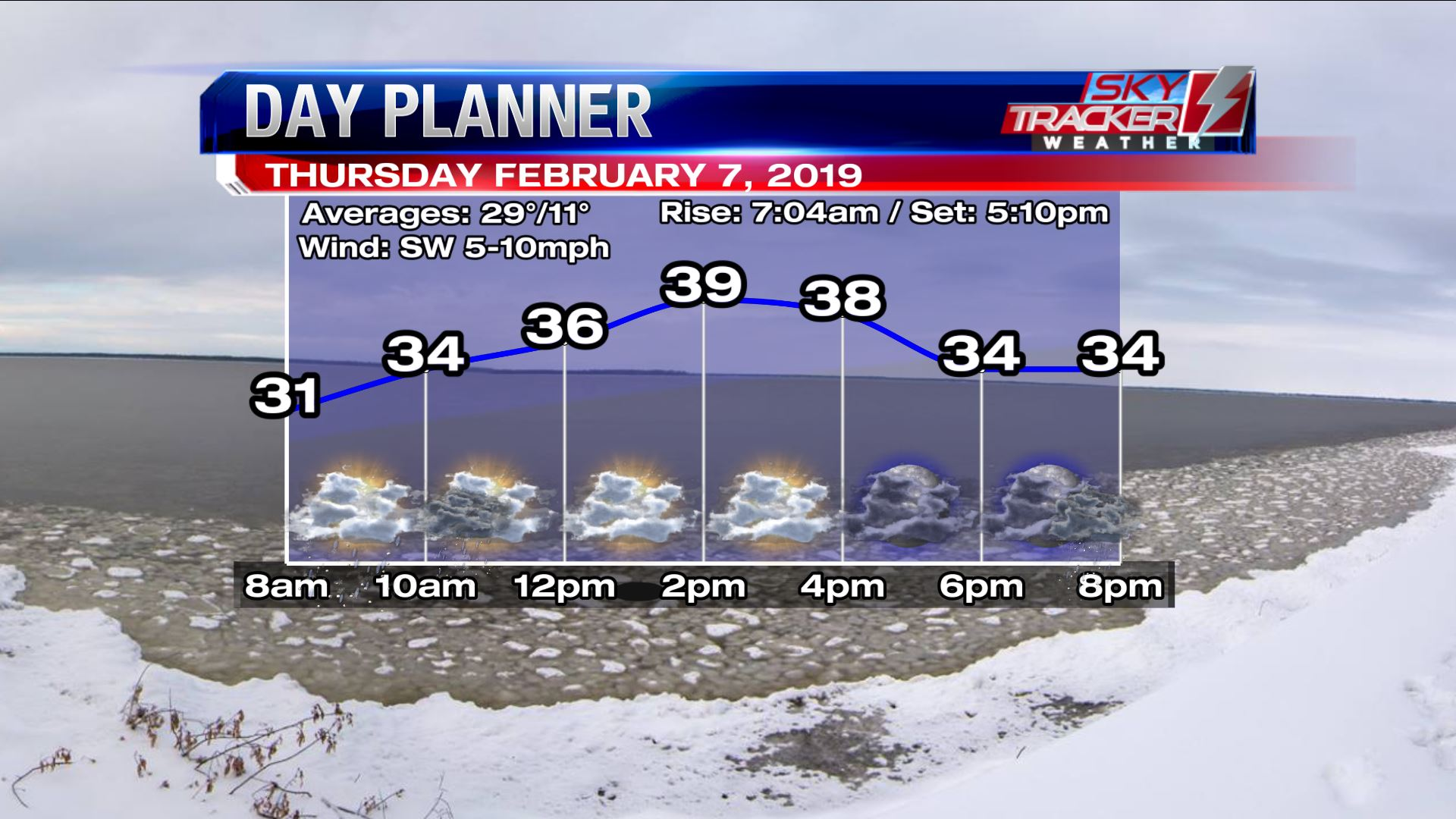 Planner for Thursday February 7 2019