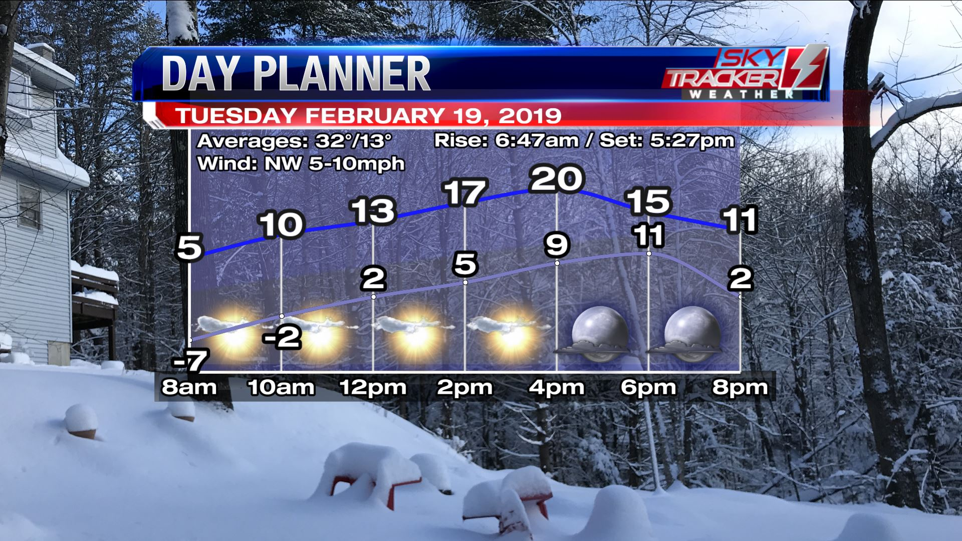 Planner for Tuesday February 19 2019