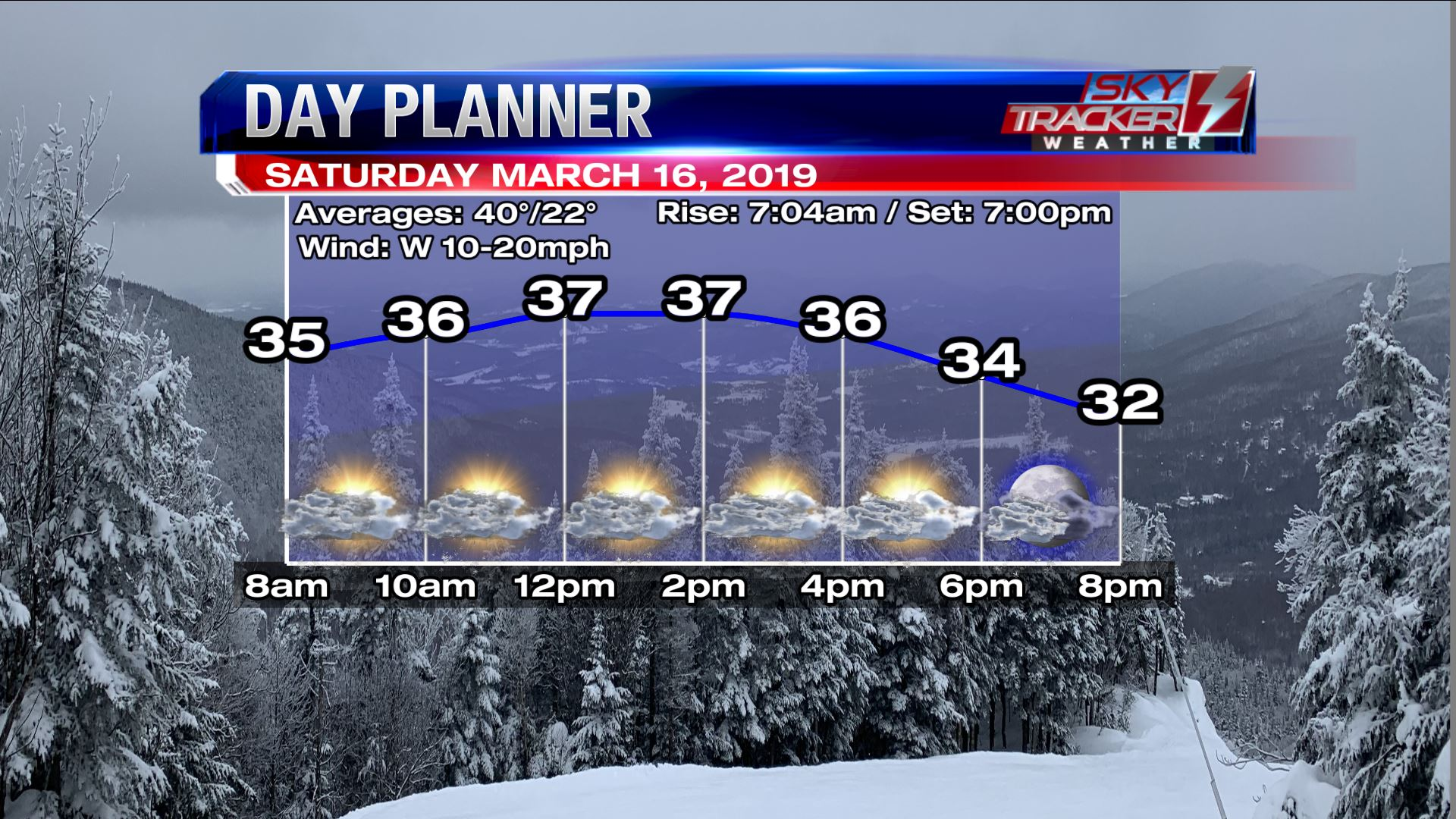 Planner for Saturday March 16 2019