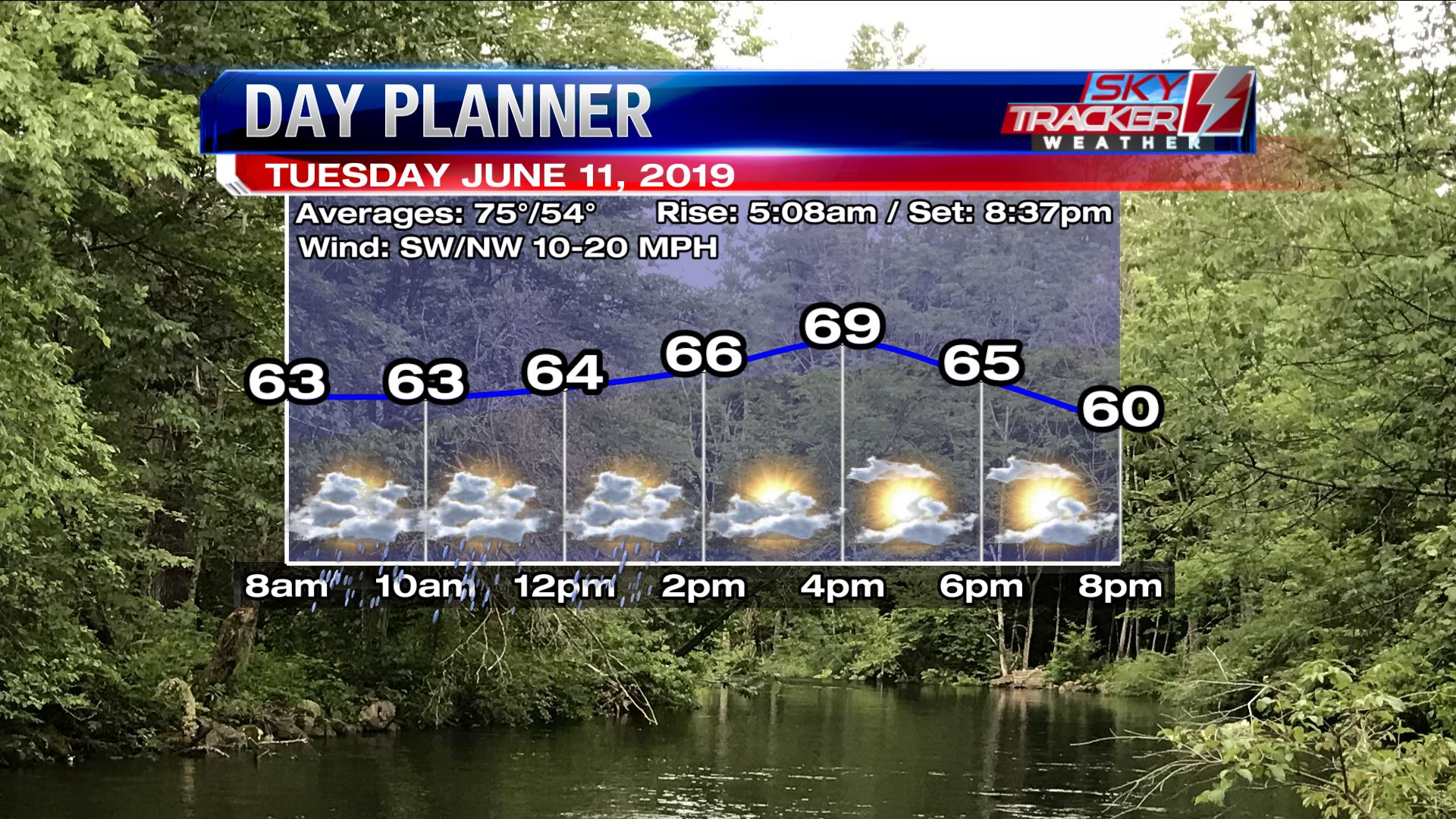 Planner for Tuesday June 11 2019