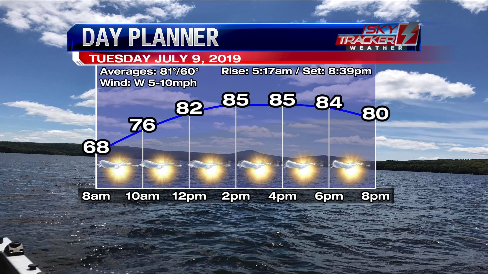 Planner for Tuesday July 9 2019