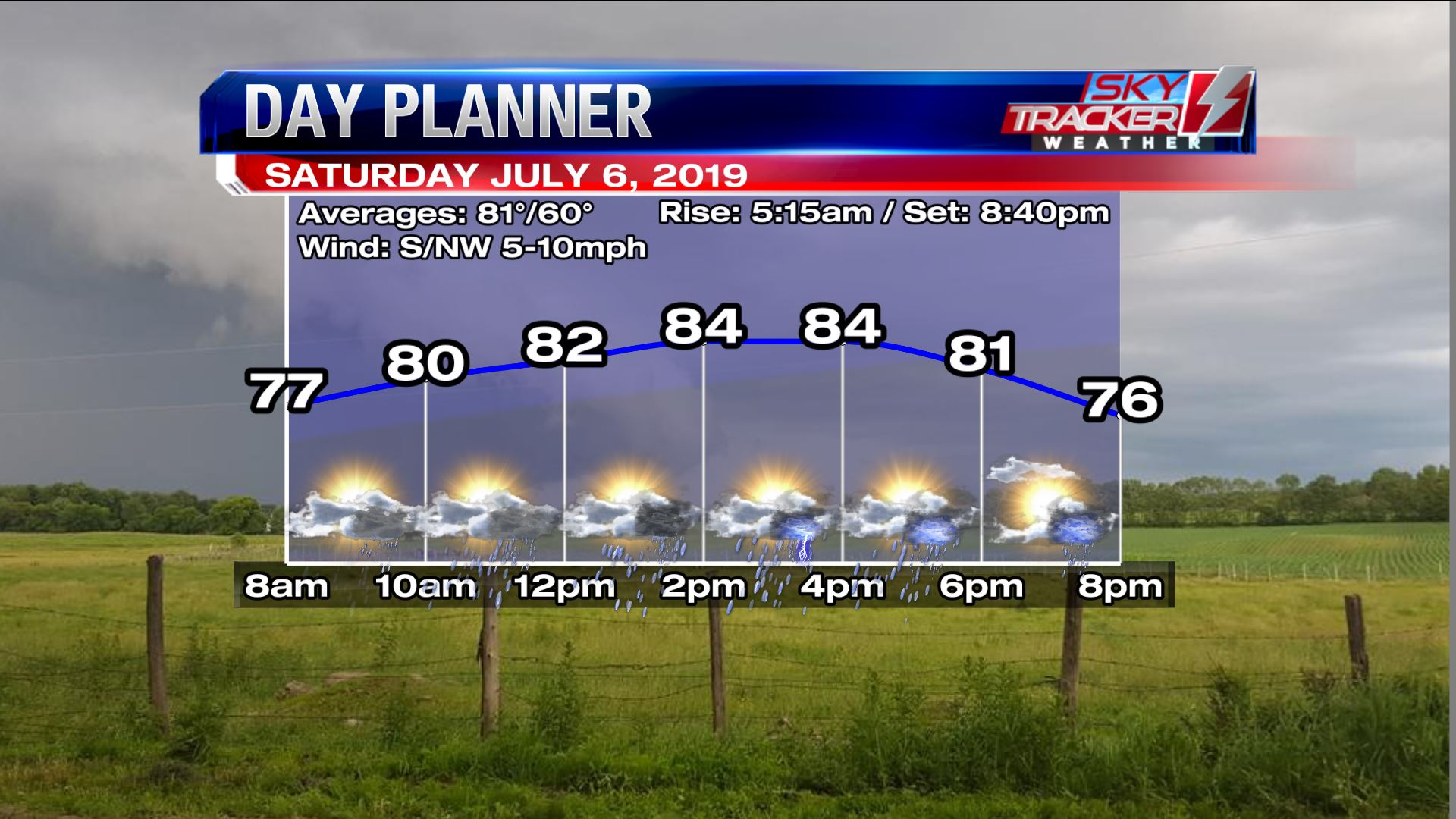 Planner for Saturday July 6 2019