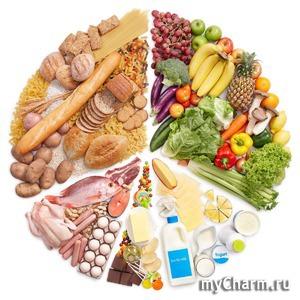 Правильное питание - это сложно?: Группа Фитнес и диеты