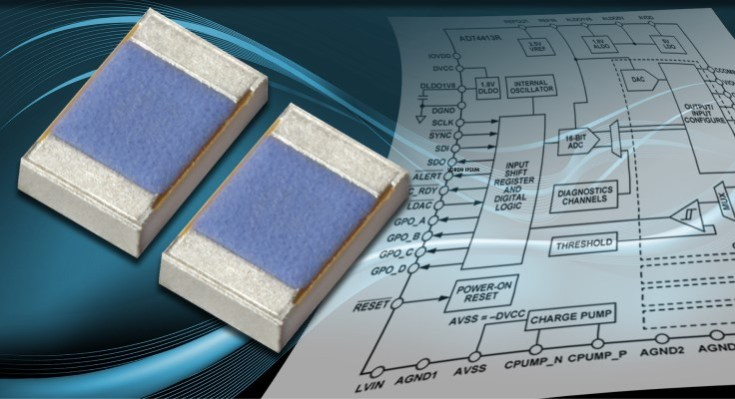 Analog Devices, Inc. Approves Alpha Electronics RWB Series Resistors for Use with Its New AD74413R Integrated Circuit Solution