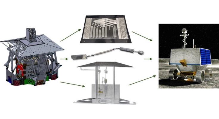Advanced Cooling Technologies NASA Viper
