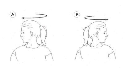 rotational neck exercises