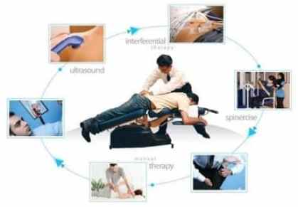 chiropractic & physiotherapy treatment