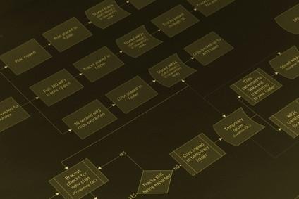 Come Disegnare Un Diagramma Di Flusso In Word Mycladscom