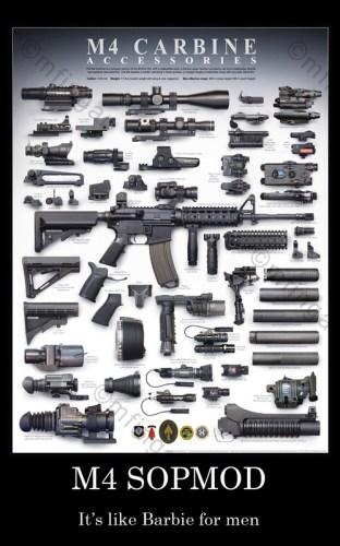 M4 Carbine Accessories
