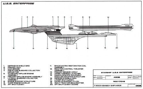 USS Enterprise 1701-C Side View