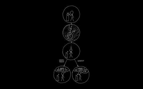 Normal Person Vs Scientist