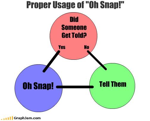 song-chart-memes-oh-snap