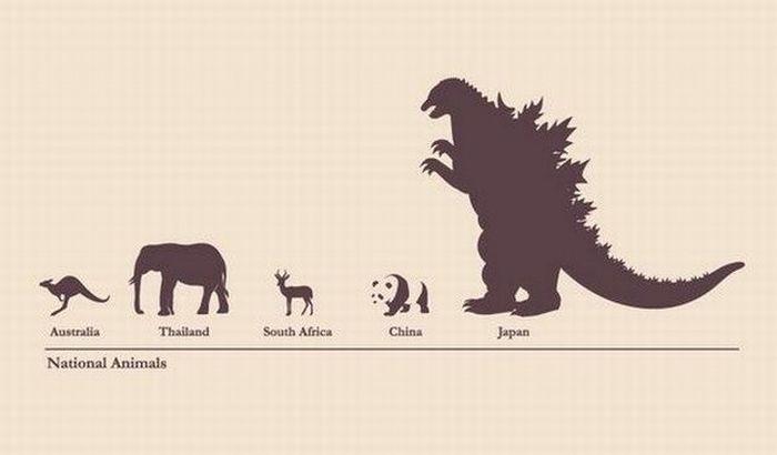 National Animals