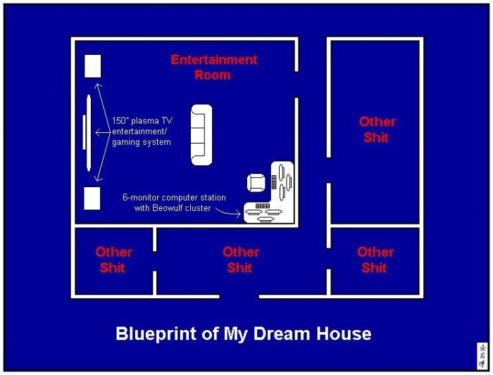Blueprint Of My Dream House 700x533 Blueprint My Home Blueprint Free Custom Home Plans On Blueprint