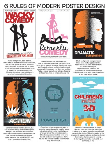 6 rules of modern poster design