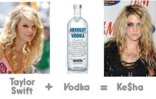 taylor swift plus vodka equal kesha