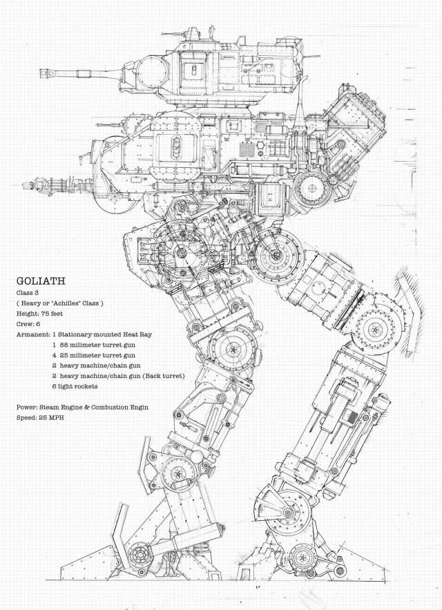 goliath blueprints.jpg
