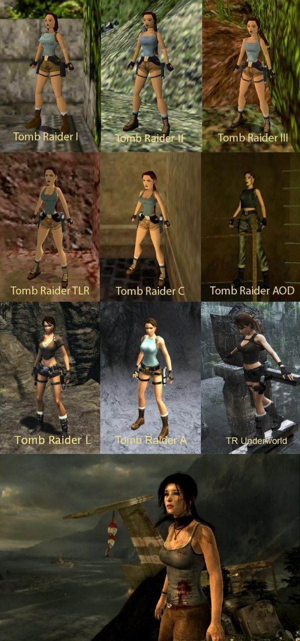 lara croft evolution.jpg