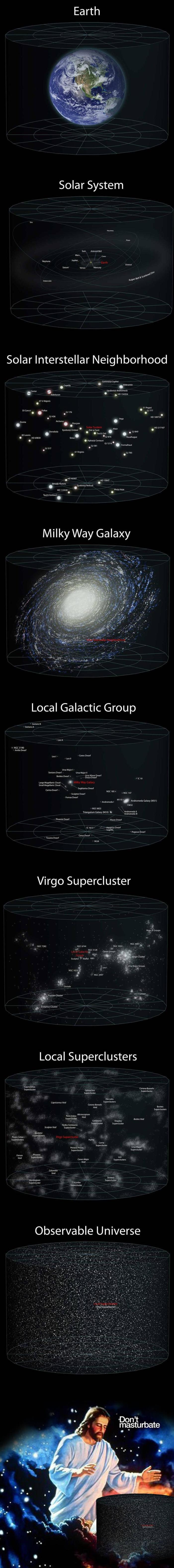 the religious universe.jpg