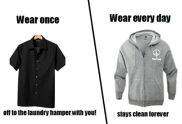 wear once vs every day.jpg