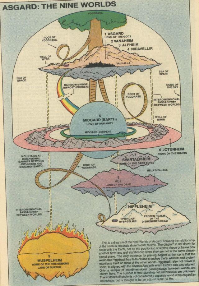asgard - the nine worlds.jpg