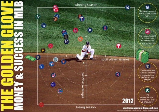 baseball salaries.jpg