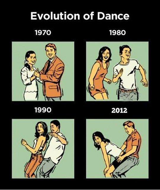 Evolution of Dance.jpg