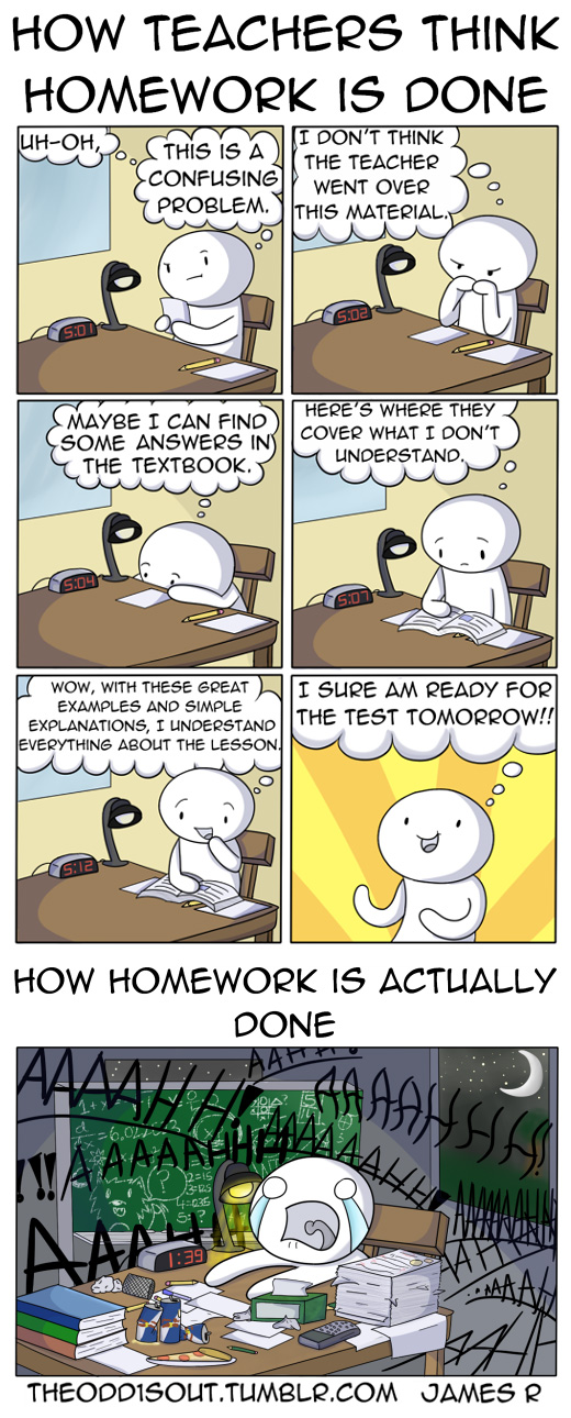 how teachers think homework is done.jpg