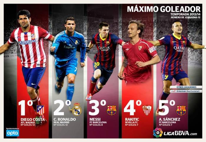 maximo goleador.jpg