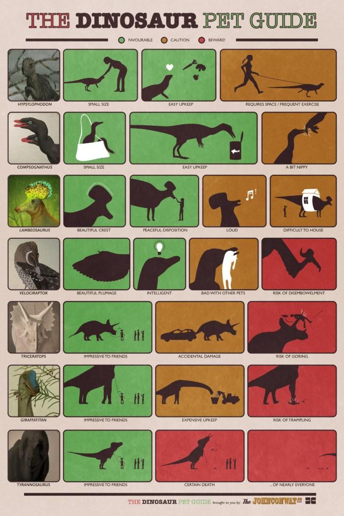 the dinosaur pet guid.jpg