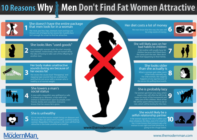 why men don't find fat women attractive.png
