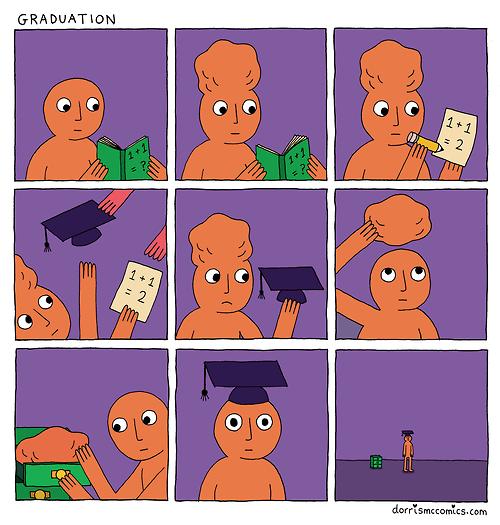 Graduation Brains.png