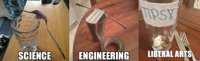 Science v Engineering v Liberal Arts.jpg