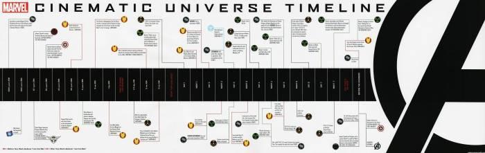Marvel Cinematic Universe.jpg