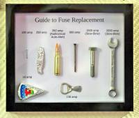 guide_to_fuse_replacement