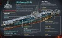 USS Ranger from WoW.jpg