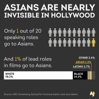 asians are nearly invisible in hollywood.jpg
