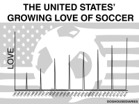 the united states' growing love of soccer.png