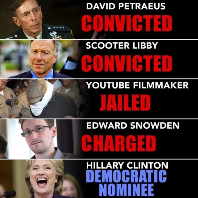 Convicts and Prison vs Democratic Nominee.jpg