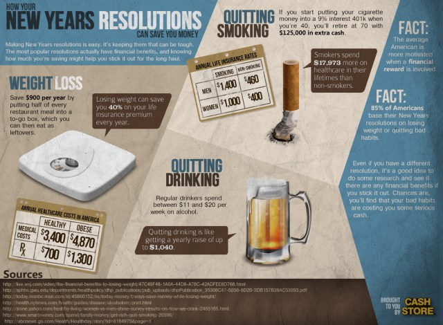 New-Years-Resolution-Infographic.jpg (1 MB)
