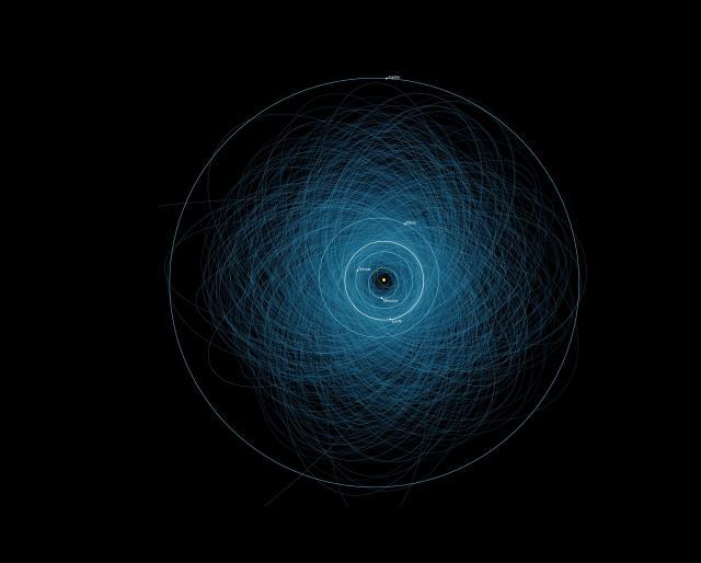 asteroid-orbits.jpg (795 KB)